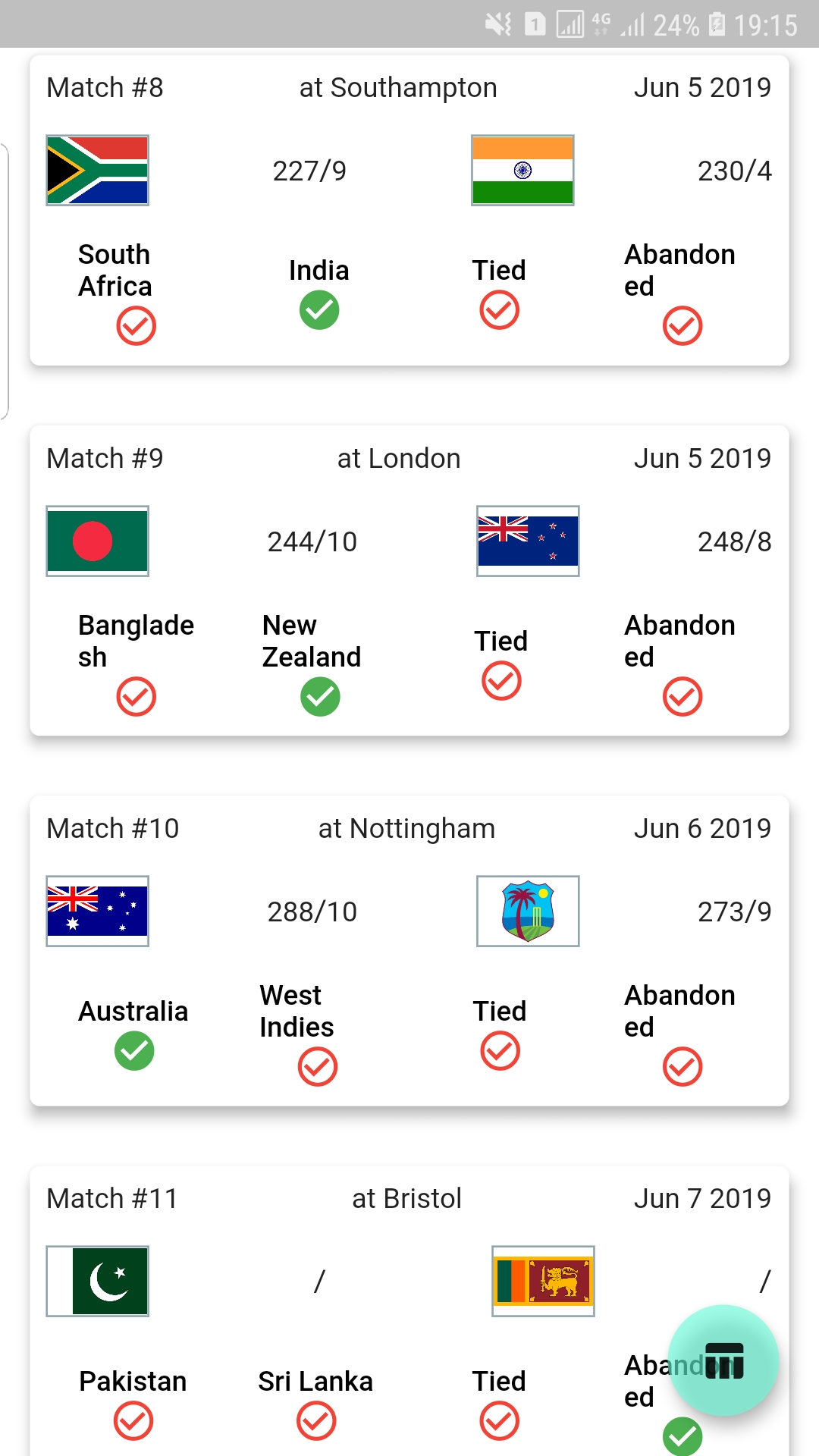 Cricket World Cup 2019 - Point Table Calculator | It's All Widgets!