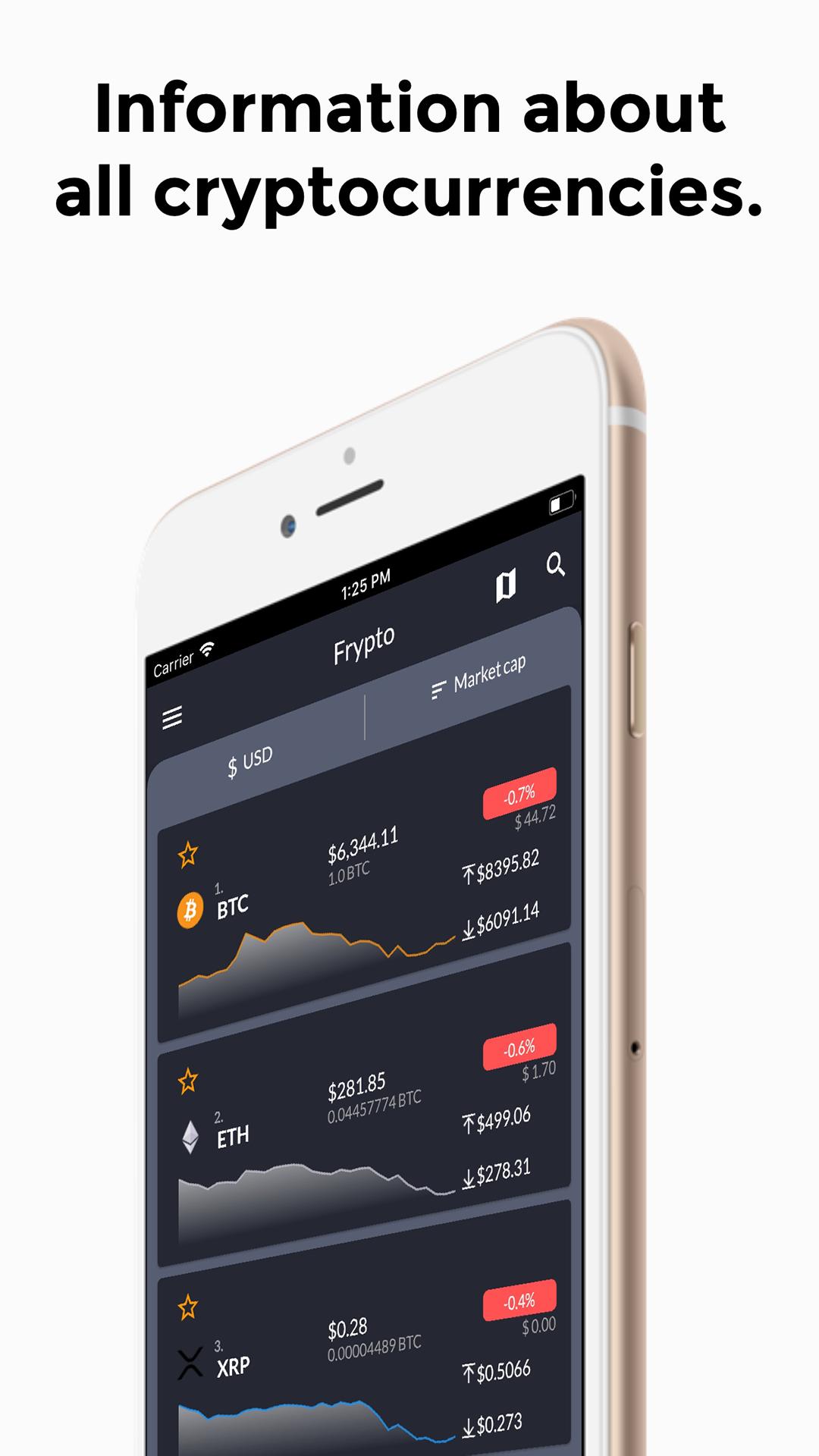 Frypto - Crypto Portfolio | It's All Widgets!