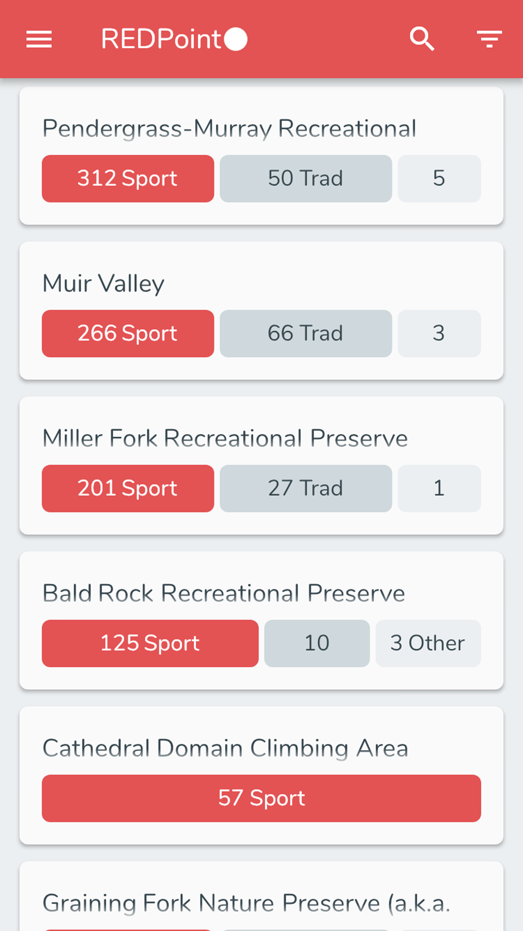 Redpoint - Red River Gorge Climbing Guide | It's All Widgets!